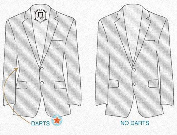 Kiến thức cơ bản và những thuật ngữ cần biết về suits - 5