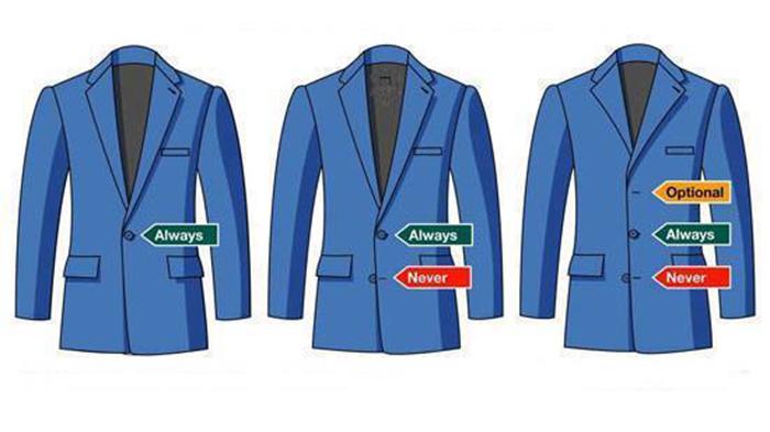 Kiến thức cơ bản và những thuật ngữ cần biết về suits - 6